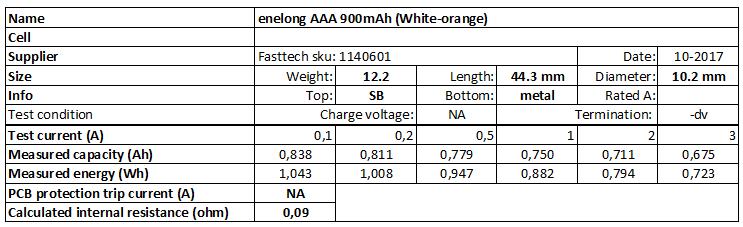 enelong%20AAA%20900mAh%20(White-orange)-info