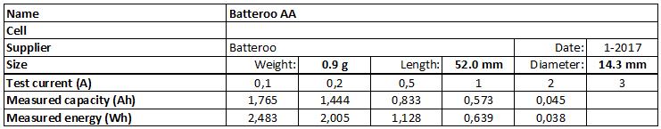 Batteroo%20AA-info