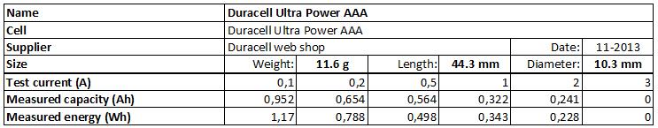Duracell%20Ultra%20Power%20AAA-info