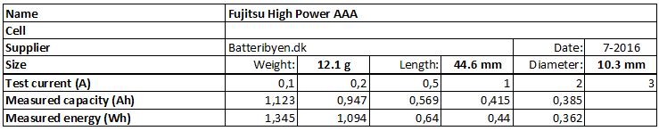 Fujitsu%20High%20Power%20AAA-info