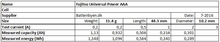 Fujitsu%20Universal%20Power%20AAA-info