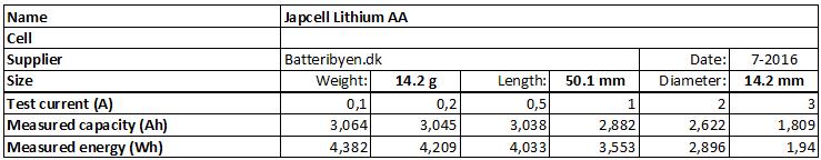 Japcell%20Lithium%20AA-info