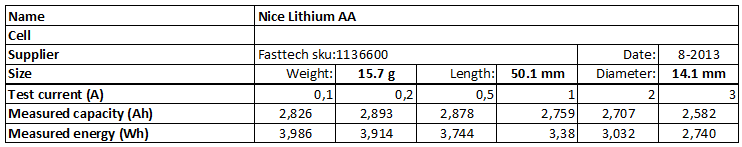 Nice%20Lithium%20AA-info