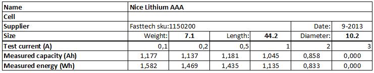 Nice%20Lithium%20AAA-info