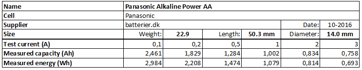 Panasonic%20Alkaline%20Power%20AA-info