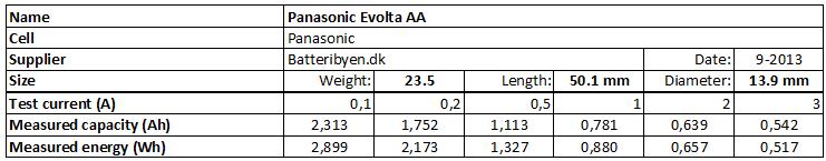 Panasonic%20Evolta%20AA-info