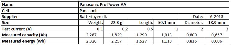 Panasonic%20Pro%20Power%20AA-info