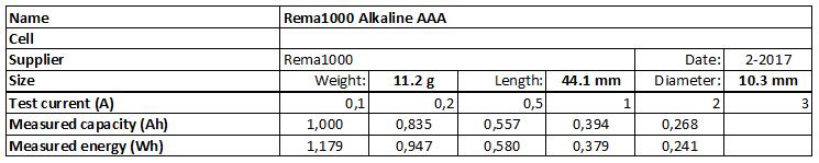 Rema1000%20Alkaline%20AAA-info