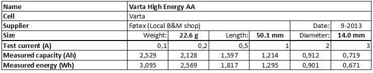 Varta%20High%20Energy%20AA-info