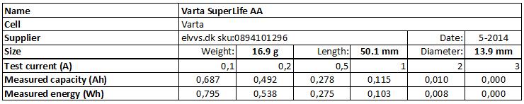Varta%20SuperLife%20AA-info