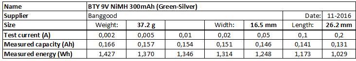 BTY%209V%20NiMH%20300mAh%20(Green-Silver)-info