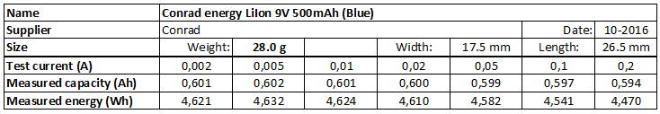 Conrad%20energy%20LiIon%209V%20500mAh%20(Blue)-info