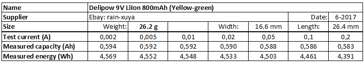Delipow%209V%20LiIon%20800mAh%20(Yellow-green)-info