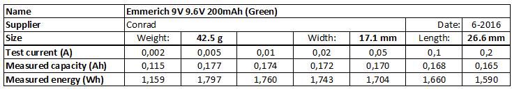 Emmerich%209V%209.6V%20200mAh%20(Green)-info