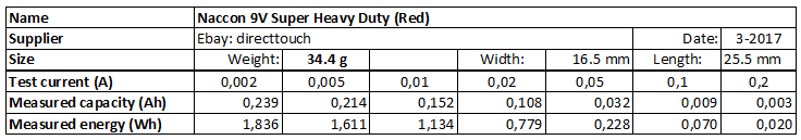 Naccon%209V%20Super%20Heavy%20Duty%20(Red)-info