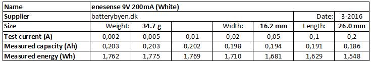 enesense%209V%20200mA%20(White)-info