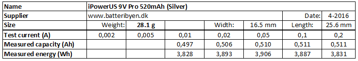 iPowerUS%209V%20Pro%20520mAh%20(Silver)-info