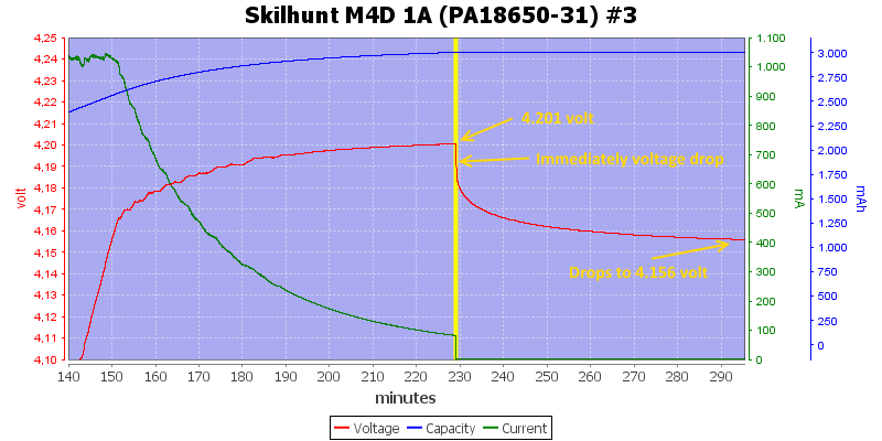 Skilhunt%20M4D%201A%20(PA18650-31)%20%233-Zoom