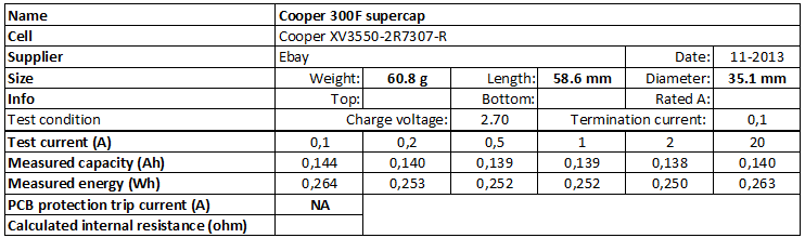 Cooper%20300F%20supercap-info