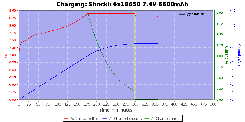 Shockli%206x18650%207.4V%206600mAh-Charge