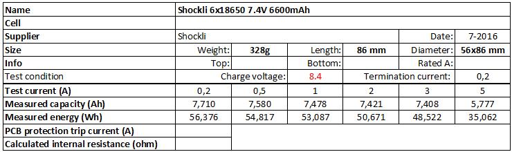 Shockli%206x18650%207.4V%206600mAh-info