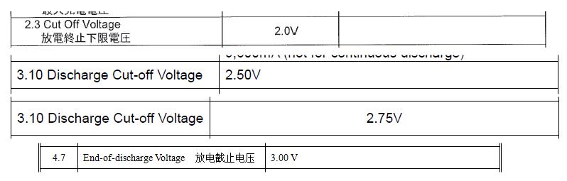 DischargeVoltageDatasheets