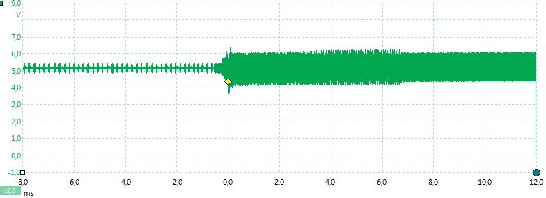 2.5V-5V-0.3Aon