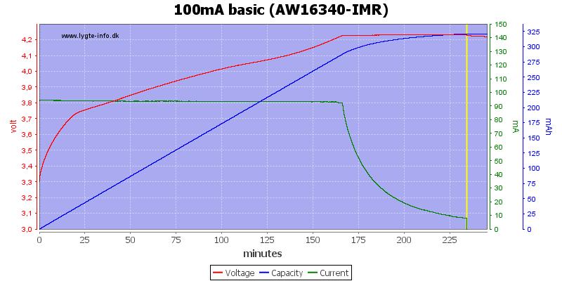 100mA%20basic%20(AW16340-IMR)
