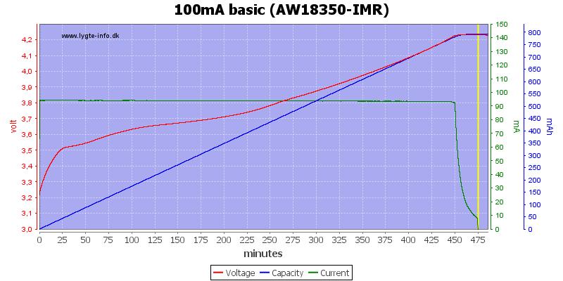 100mA%20basic%20(AW18350-IMR)