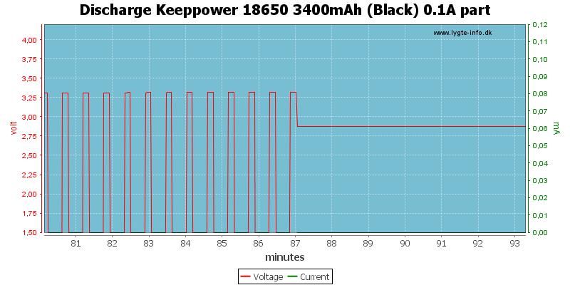 Discharge%20Keeppower%2018650%203400mAh%20(Black)%200.1A%20part