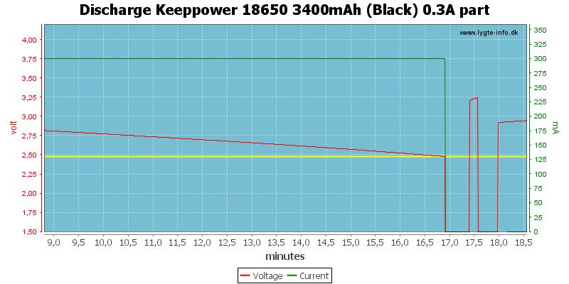 Discharge%20Keeppower%2018650%203400mAh%20(Black)%200.3A%20part