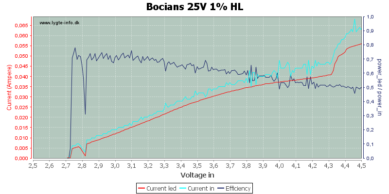 Bocians%2025V%201%25%20HL