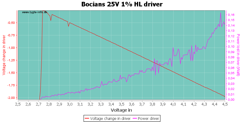 Bocians%2025V%201%25%20HLDriver