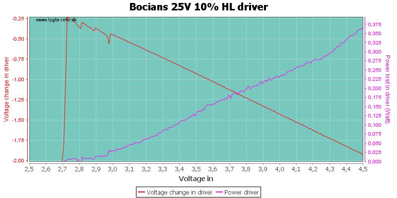 Bocians%2025V%2010%25%20HLDriver
