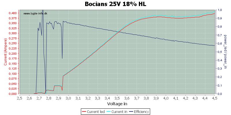 Bocians%2025V%2018%25%20HL