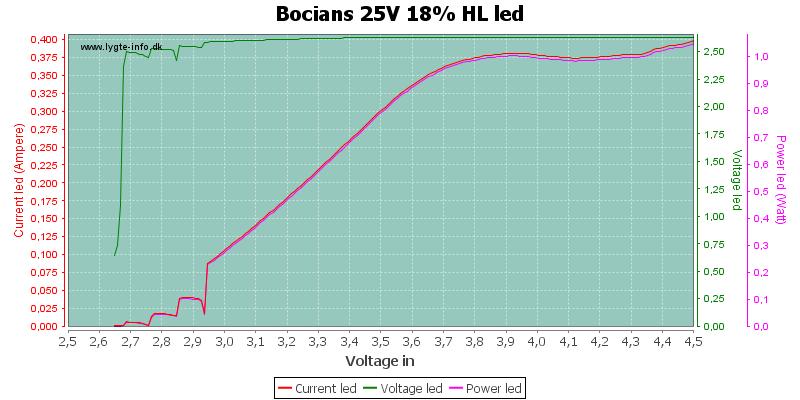 Bocians%2025V%2018%25%20HLLed