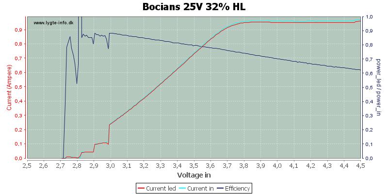 Bocians%2025V%2032%25%20HL