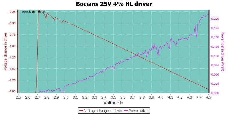 Bocians%2025V%204%25%20HLDriver