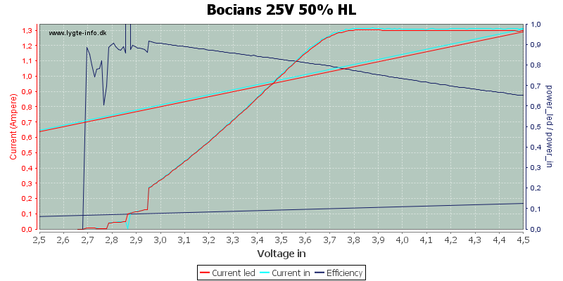 Bocians%2025V%2050%25%20HL