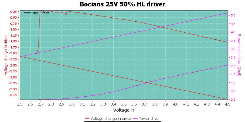 Bocians%2025V%2050%25%20HLDriver