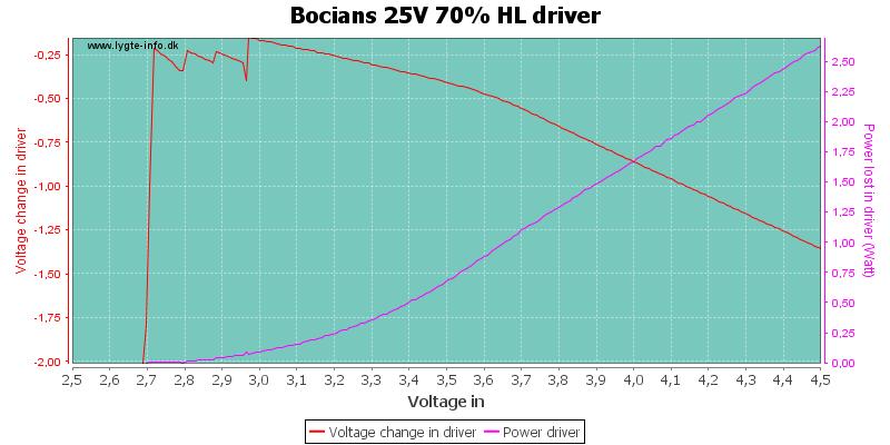 Bocians%2025V%2070%25%20HLDriver