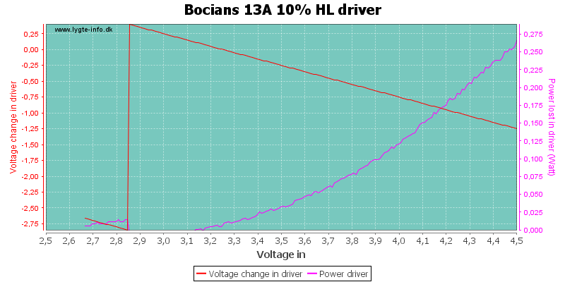 Bocians%2013A%2010%25%20HLDriver