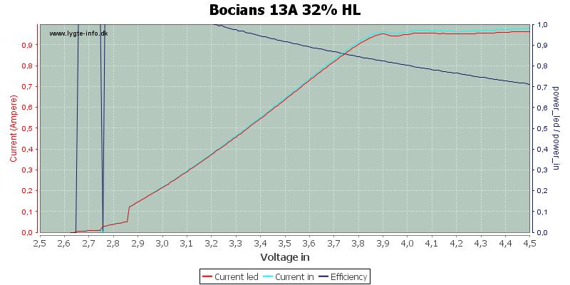 Bocians%2013A%2032%25%20HL
