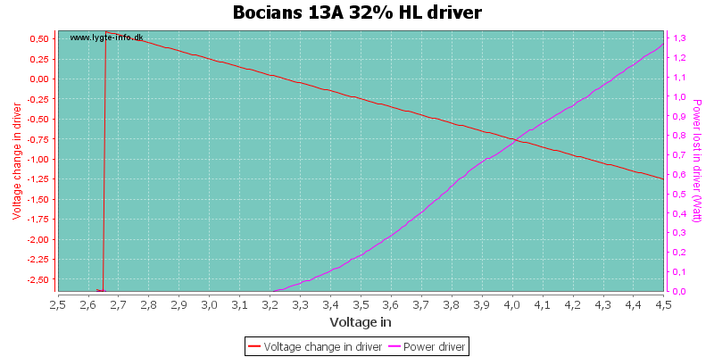 Bocians%2013A%2032%25%20HLDriver