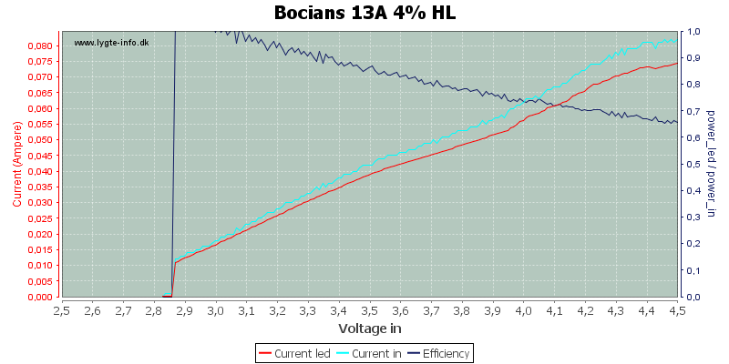 Bocians%2013A%204%25%20HL