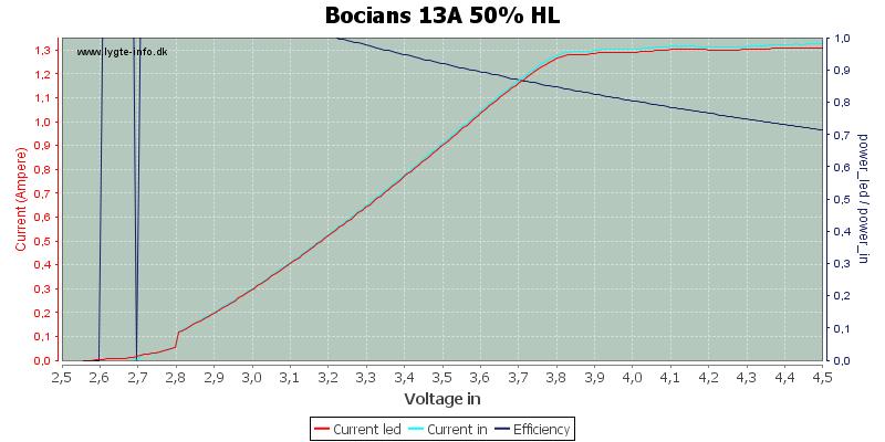 Bocians%2013A%2050%25%20HL