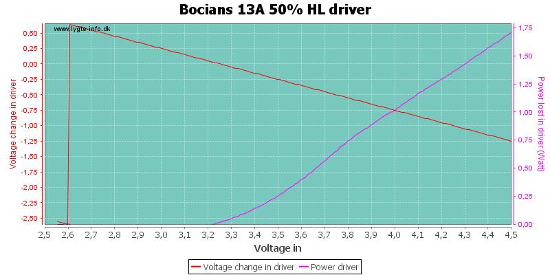 Bocians%2013A%2050%25%20HLDriver