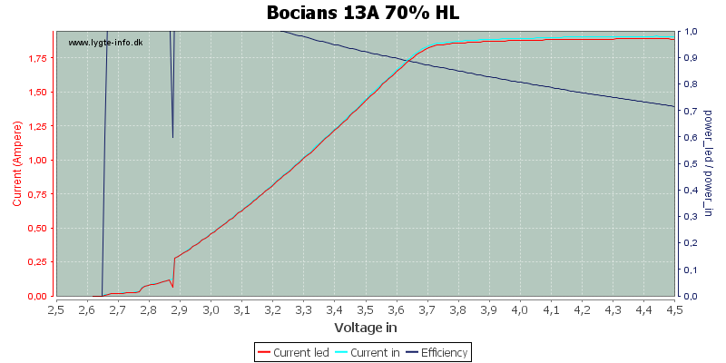 Bocians%2013A%2070%25%20HL
