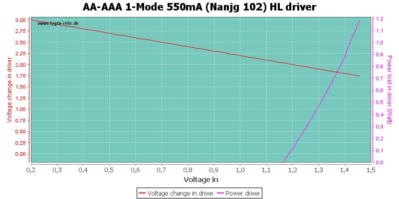 AA-AAA%201-Mode%20550mA%20(Nanjg%20102)%20HLDriver