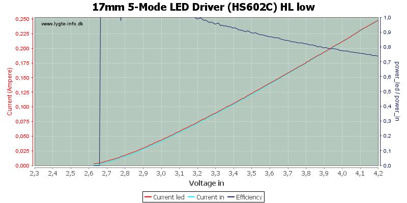17mm%205-Mode%20LED%20Driver%20(HS602C)%20HL%20low